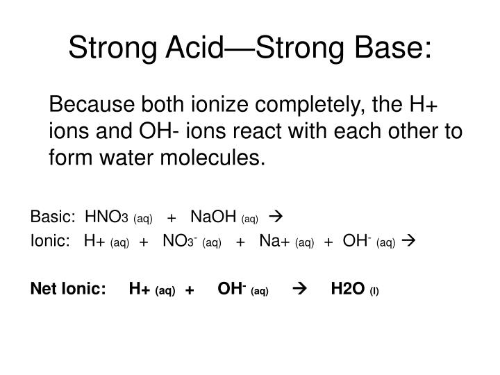 Strong Acid—Strong Base: