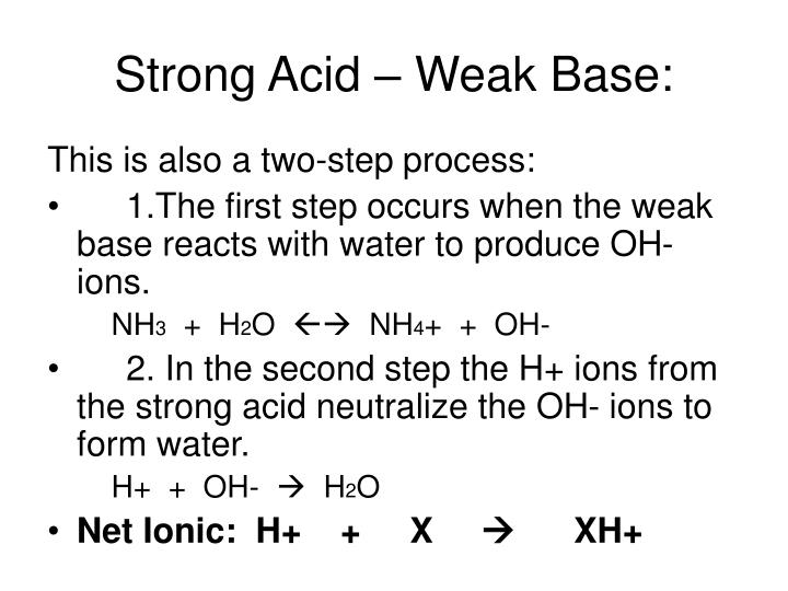 Strong Acid – Weak Base: