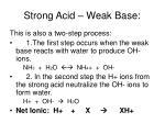 strong acid weak base