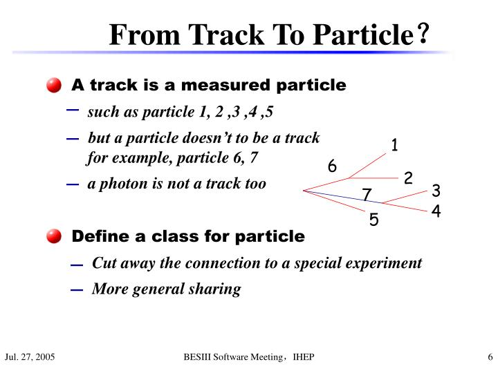 A track is a measured particle