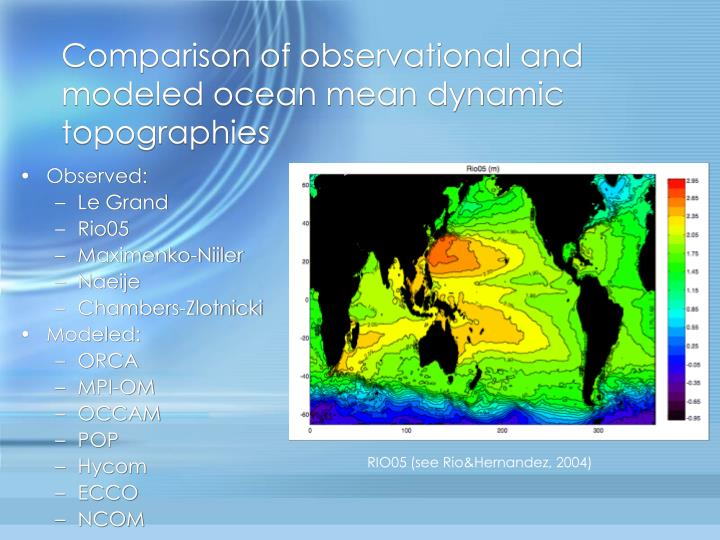 Comparison of observational and modeled ocean mean dynamic topographies