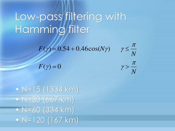 Low-pass filtering with Hamming filter