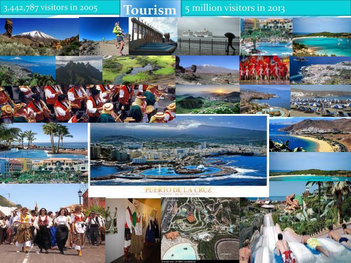 3,442,787 visitors in 2005