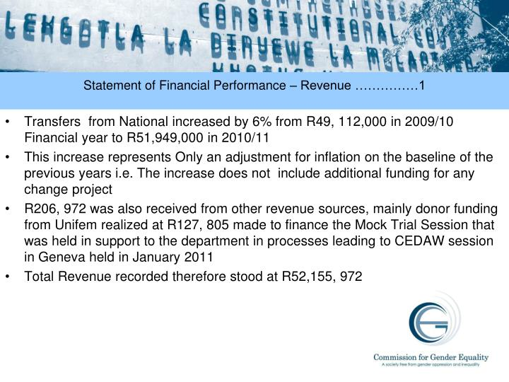 Statement of Financial Performance – Revenue ……………1
