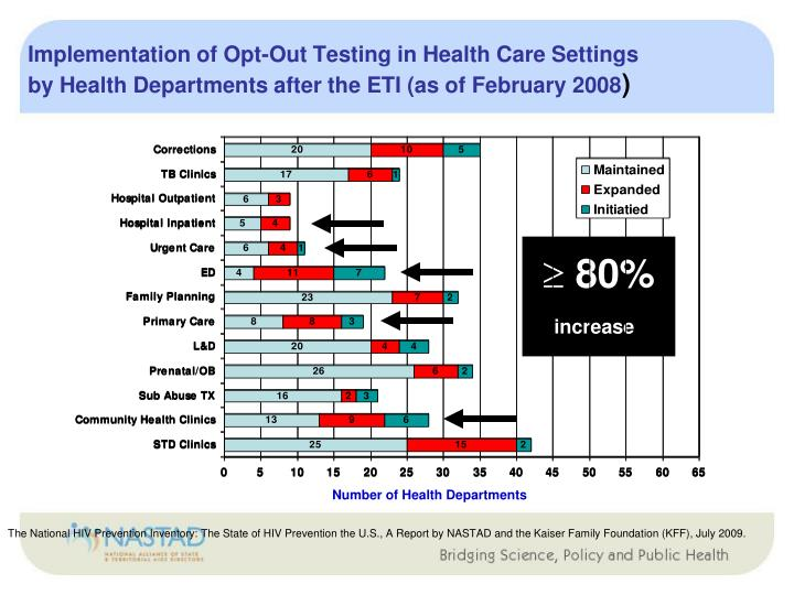 Implementation of Opt-Out Testing in Health Care Settings