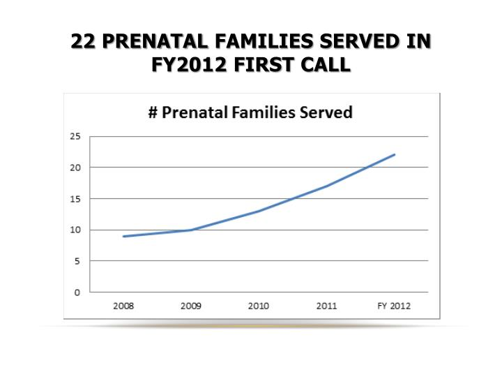 22 Prenatal