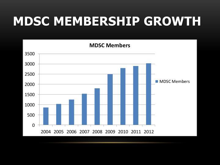 MDSC Membership Growth