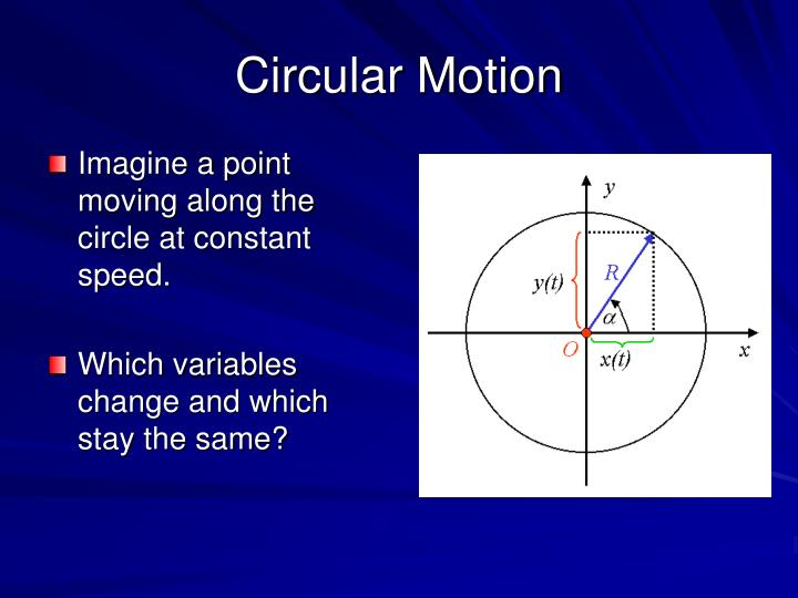 Imagine a point moving along the circle at constant speed.
