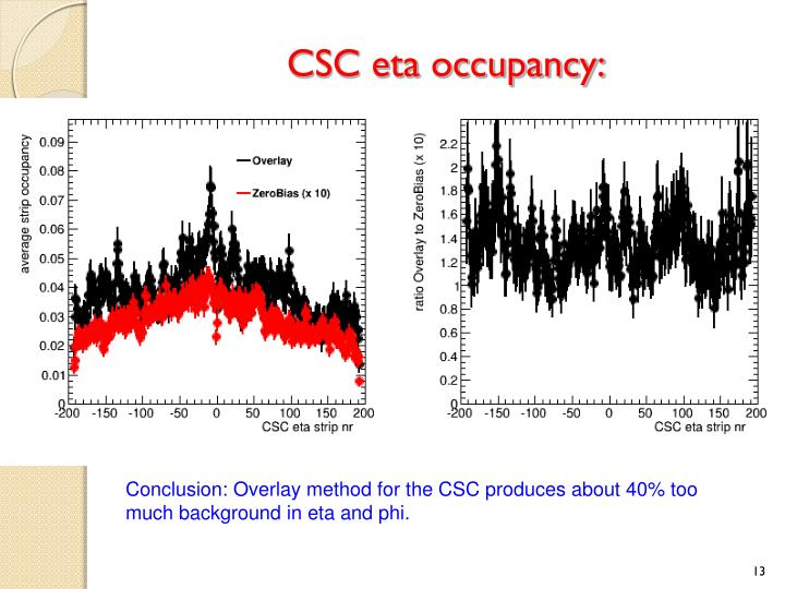 CSC eta occupancy: