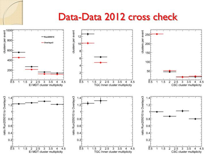 Data-Data 2012 cross check