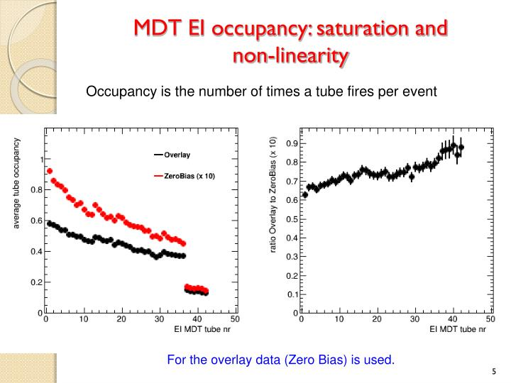 MDT EI occupancy: saturation and