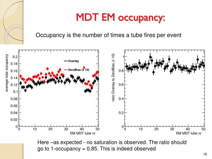 MDT EM occupancy: