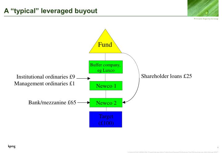 A typical leveraged buyout