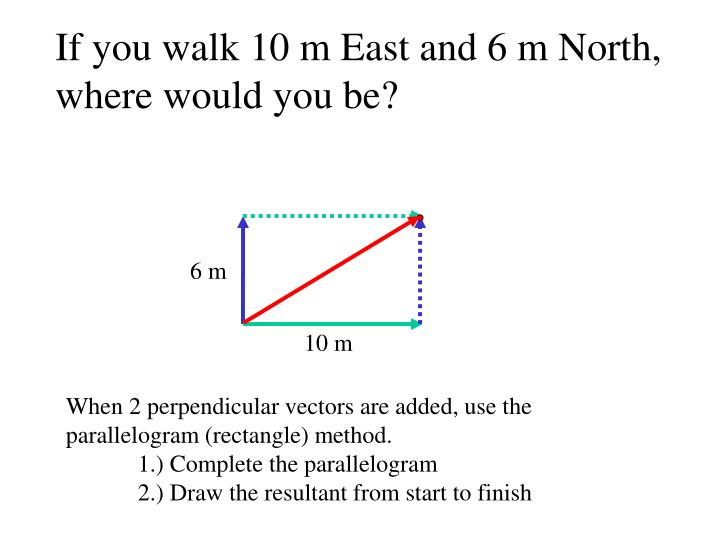 If you walk 10 m East and 6 m North,