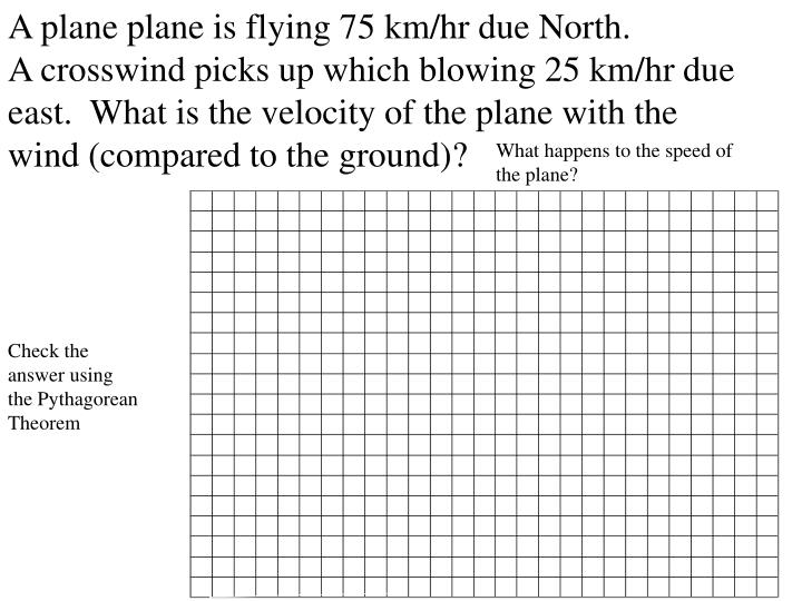 A plane plane is flying 75 km/hr due North.