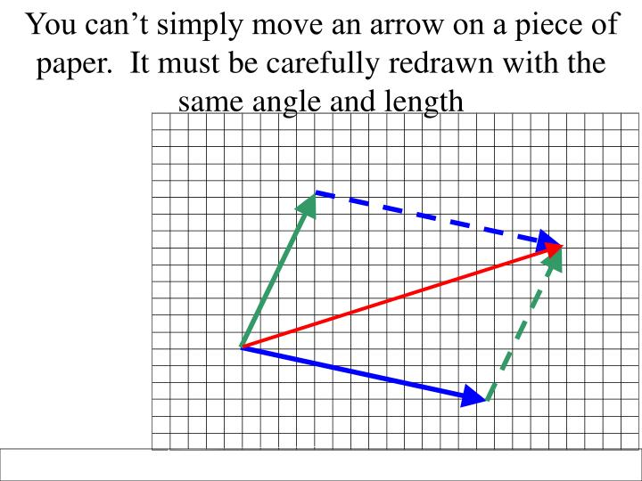 You can't simply move an arrow on a piece of paper.  It must be carefully redrawn with the same angle and length