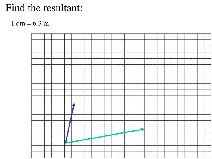 Find the resultant:
