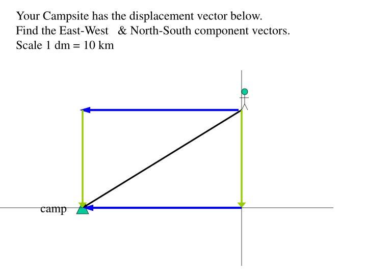Your Campsite has the displacement vector below.