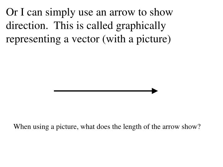 Or I can simply use an arrow to show direction.  This is called graphically representing a vector (with a picture)
