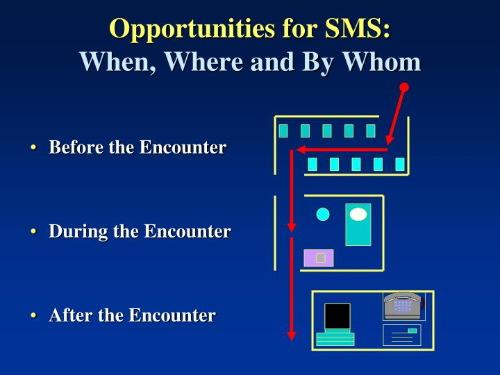 Opportunities for SMS: