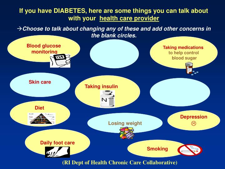 If you have DIABETES, here are some things you can talk about with your