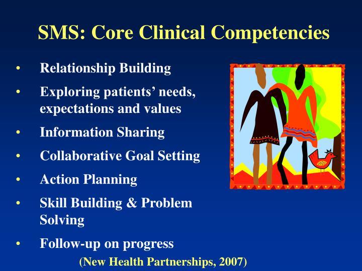 (New Health Partnerships, 2007)