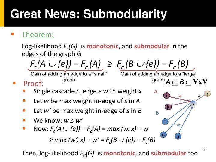 Great News: Submodularity