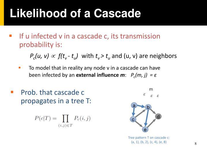 Likelihood of a Cascade