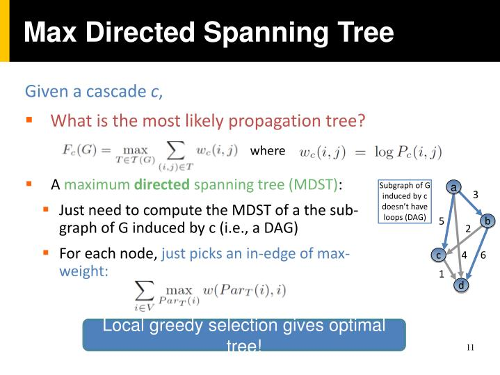 Max Directed Spanning Tree