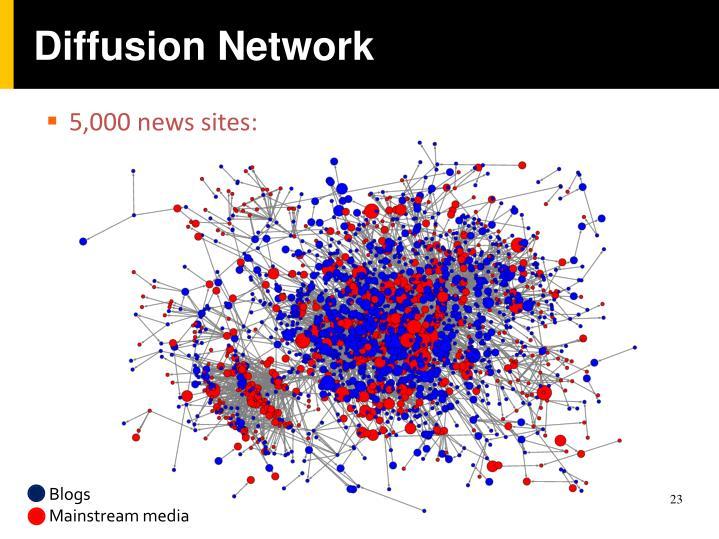 Diffusion Network