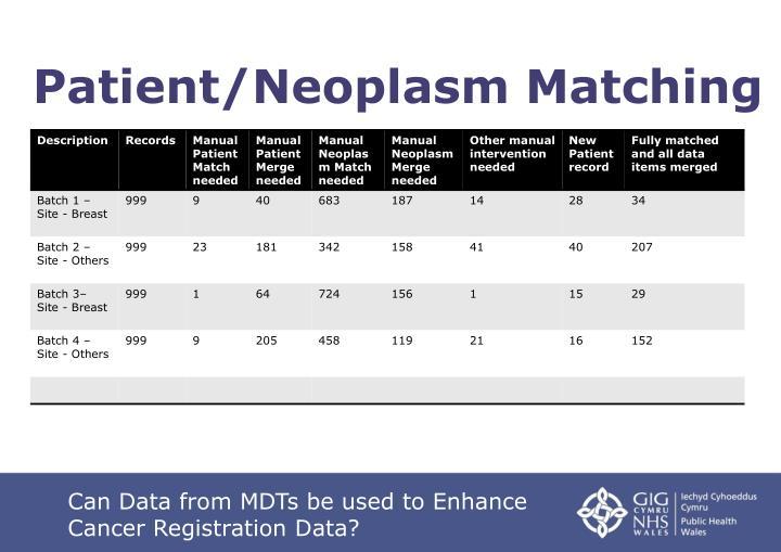 Patient/Neoplasm Matching