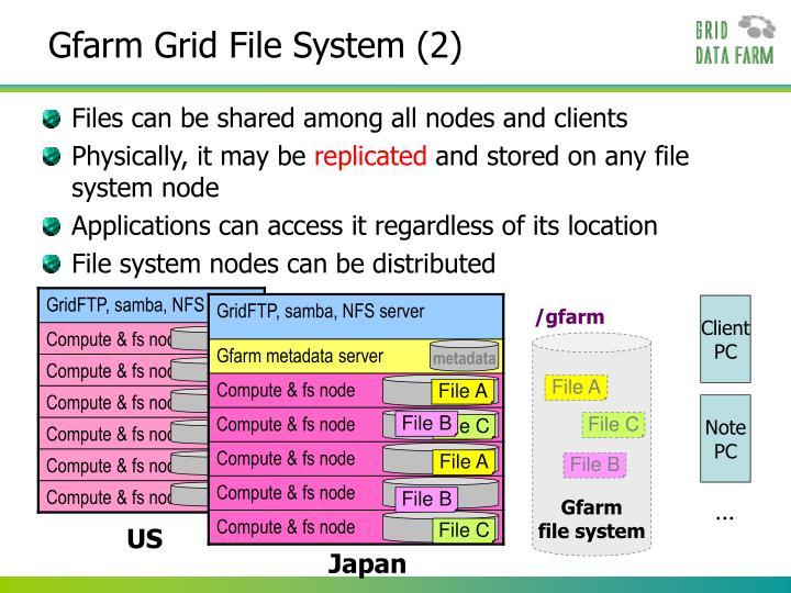 Gfarm Grid File System (2)