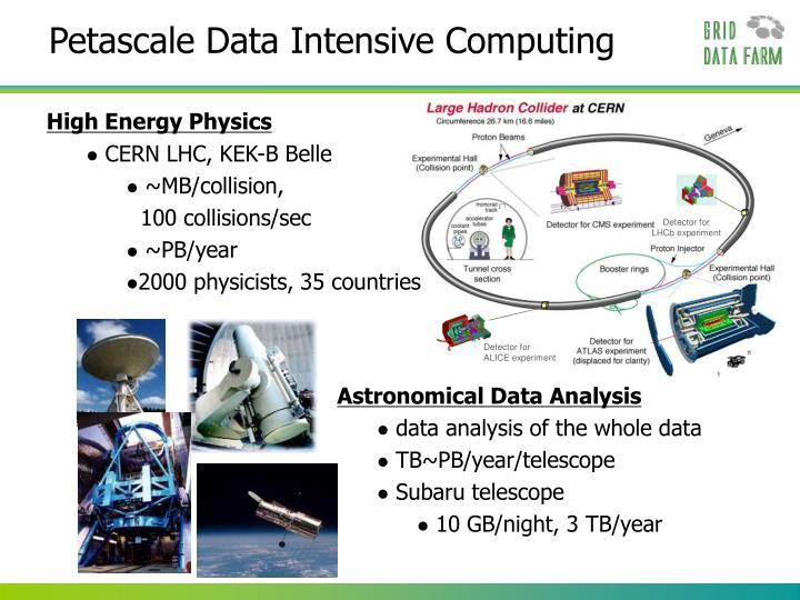 Petascale Data Intensive Computing