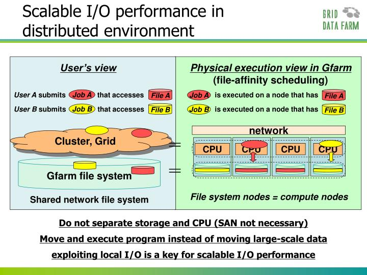 Scalable I/O performance in distributed environment