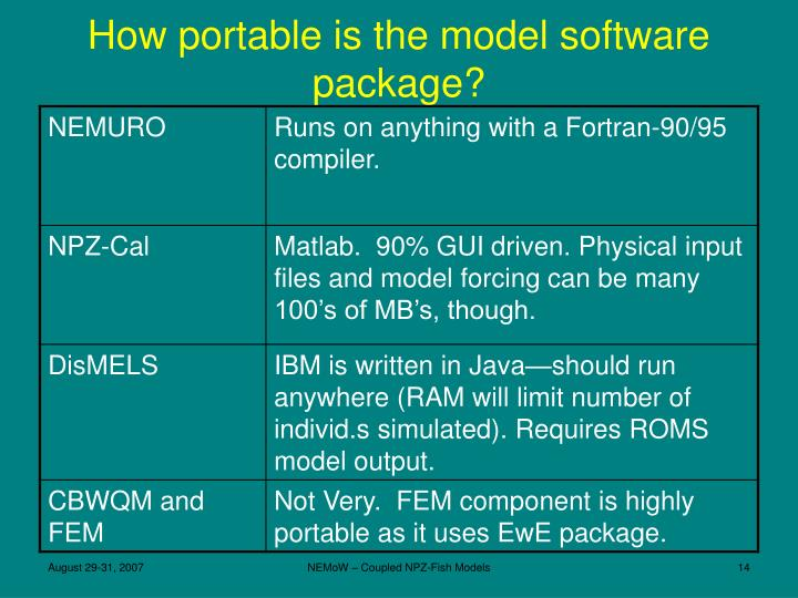 How portable is the model software package?