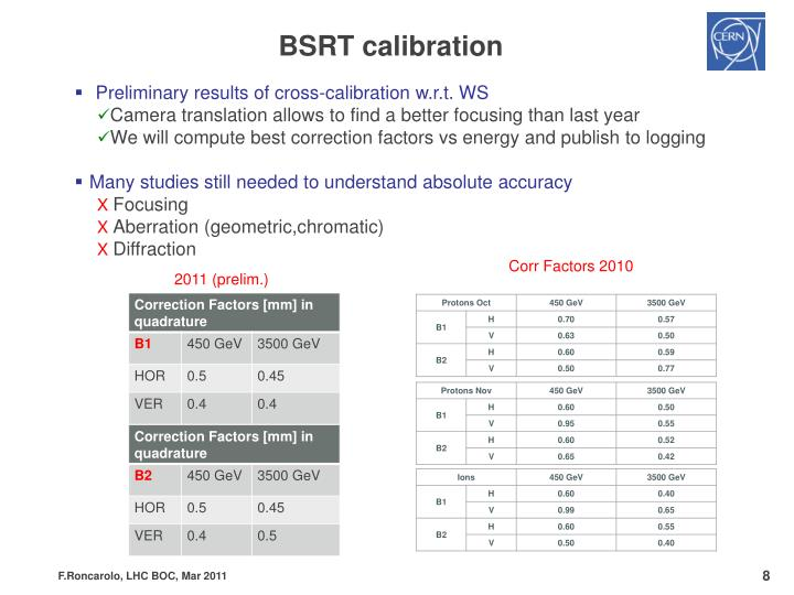 BSRT calibration