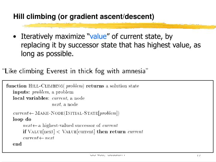 Hill climbing (or gradient ascent/descent)