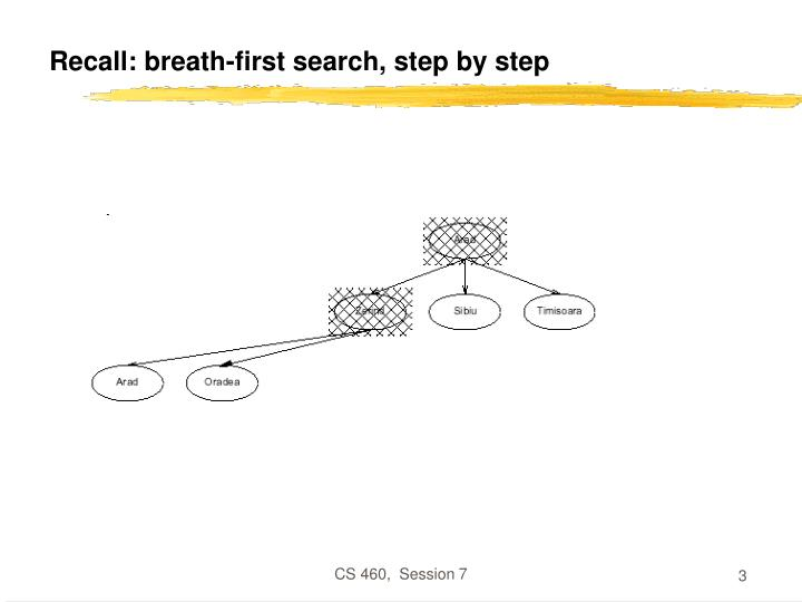 Recall: breath-first search, step by step