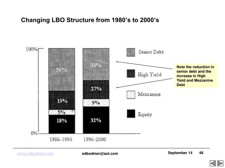 Changing LBO Structure from 1980's to 2000's