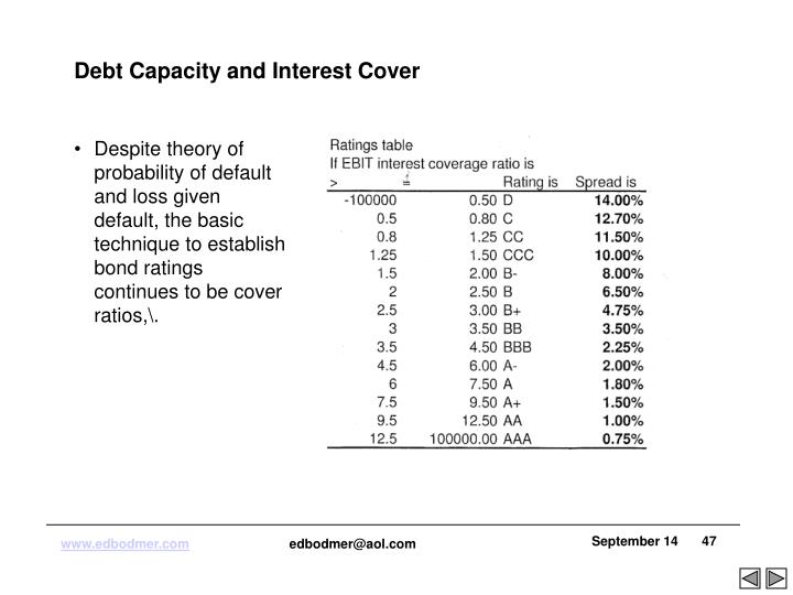 Debt Capacity and Interest Cover
