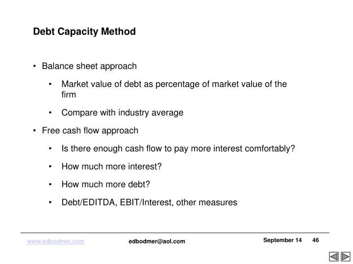 Debt Capacity Method