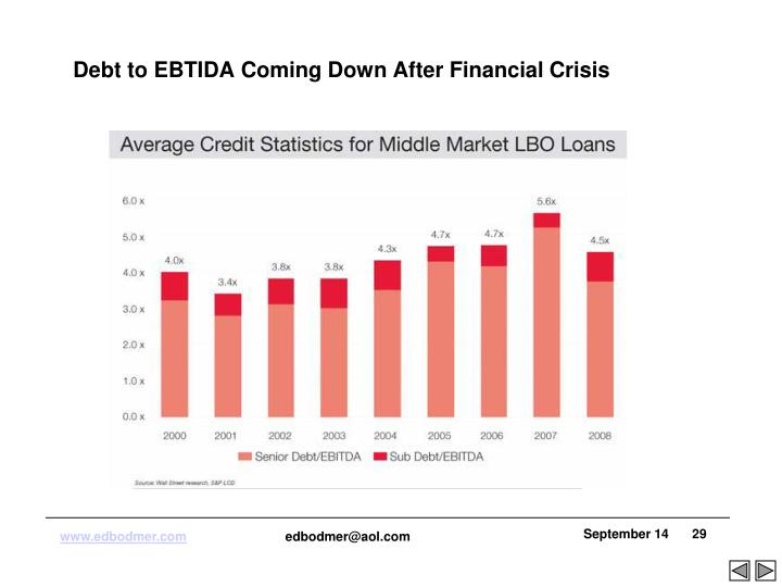 Debt to EBTIDA Coming Down After Financial Crisis
