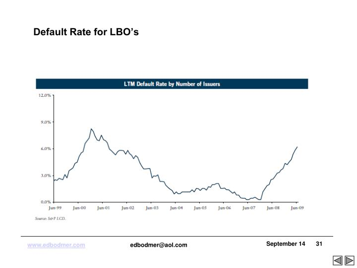 Default Rate for LBO's