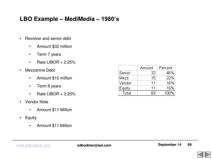 LBO Example – MediMedia – 1980's