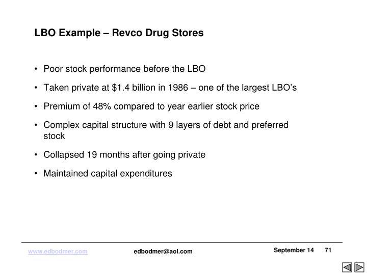 LBO Example – Revco Drug Stores