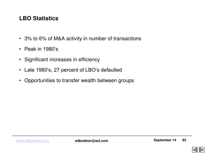 LBO Statistics