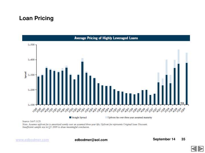 Loan Pricing
