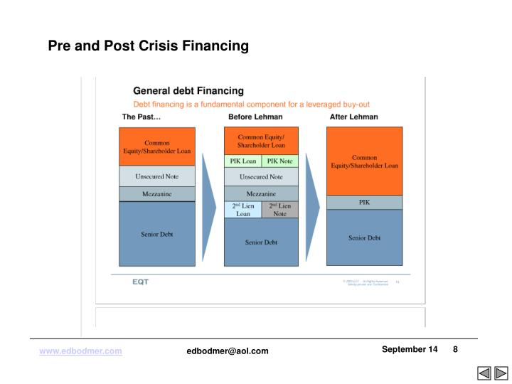 Pre and Post Crisis Financing