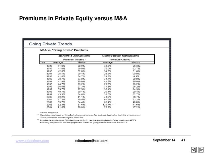 Premiums in Private Equity versus M&A