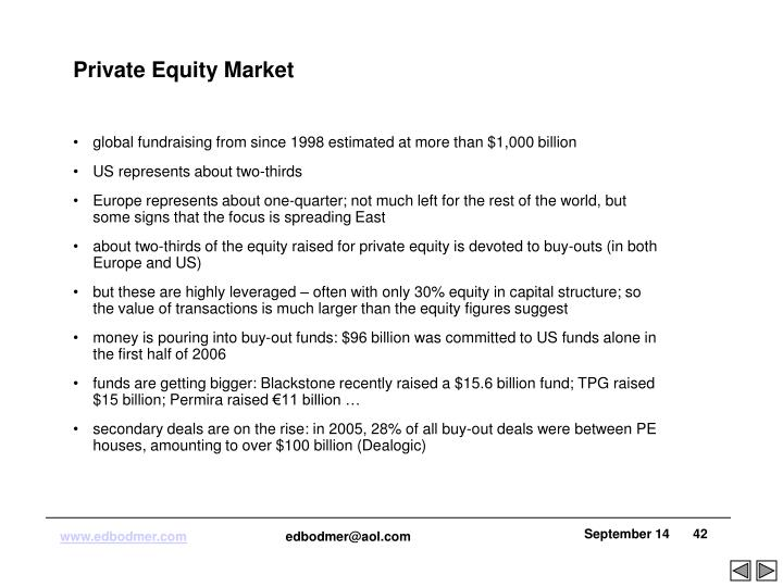 Private Equity Market